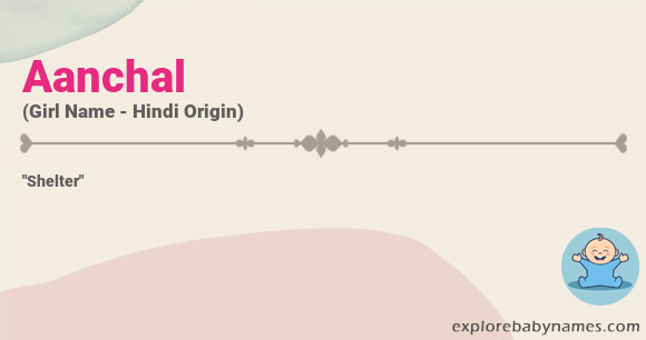 Meaning of Aanchal