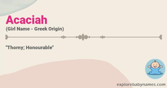 Meaning of Acaciah