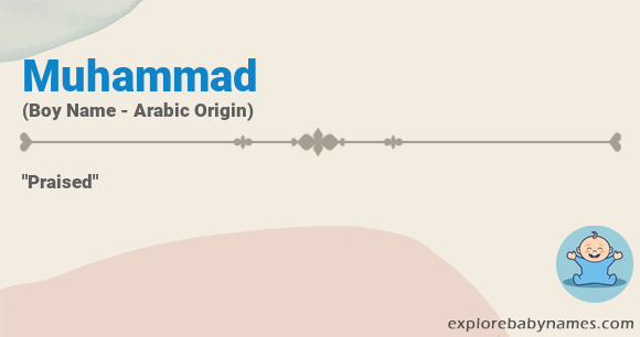 Meaning of Muhammad