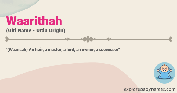 Meaning of Waarithah