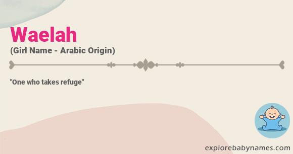 Meaning of Waelah